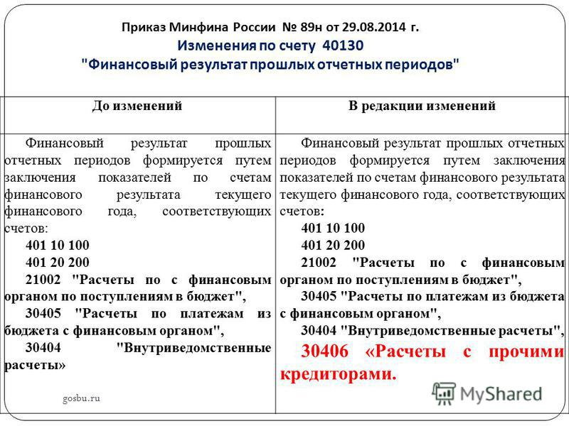 Приказ Минфина России 89 н от 29.08.2014 г. Изменения по счету 40130