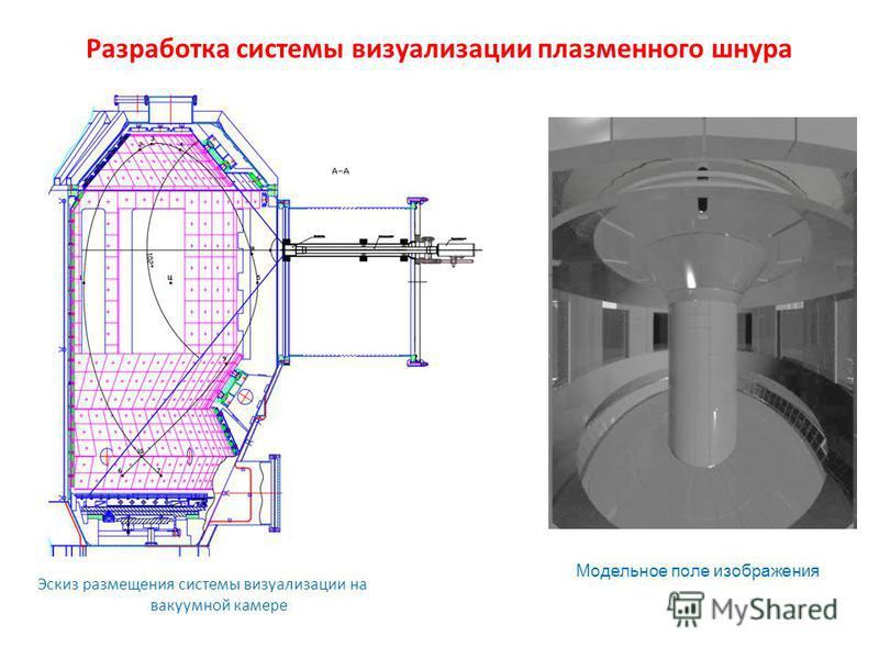 Разработка системы визуализации плазменного шнура Модельное поле изображения Эскиз размещения системы визуализации на вакуумной камере