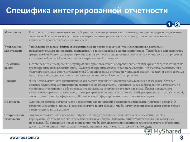 www.rosatom.ru 12 8 Мышление Поскольку традиционная отчетность формируется по отдельным направлениям, она демонстрирует «отдельное» мышление. Интегрированная отчетность отражает интегрированное мышление, то есть управление всем комплексом процессов с
