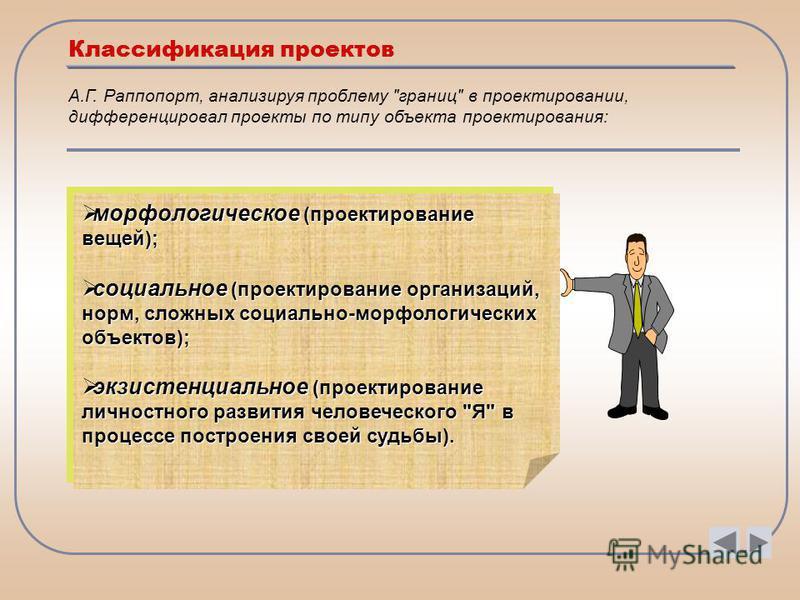 Классификация проектов А.Г. Раппопорт, анализируя проблему