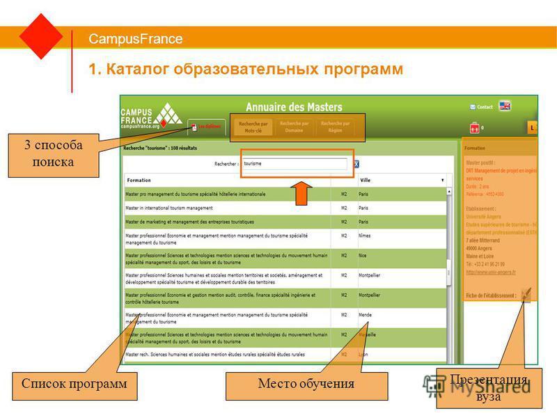 CampusFrance Список программ 3 способа поиска 1. Каталог образовательных программ Место обучения Презентация вуза CampusFrance