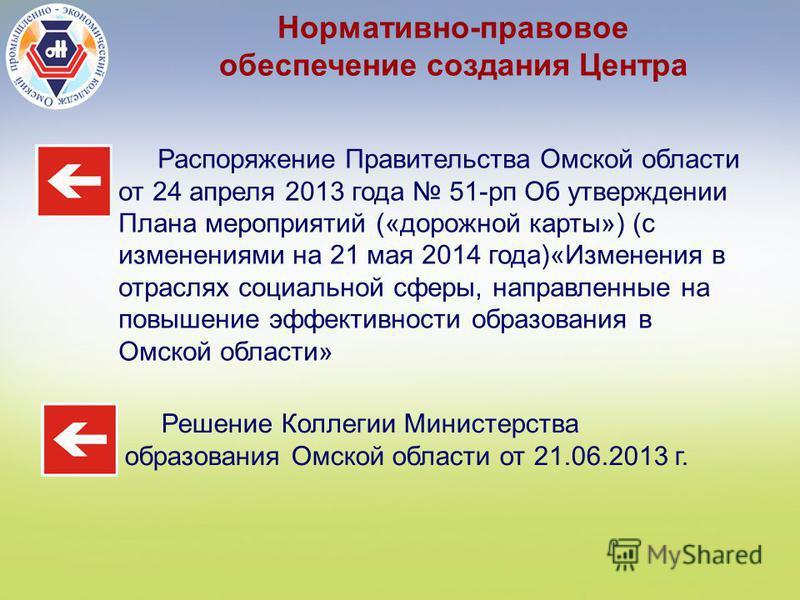 Распоряжение Правительства Омской области от 24 апреля 2013 года 51-рп Об утверждении Плана мероприятий («дорожной карты») (с изменениями на 21 мая 2014 года)«Изменения в отраслях социальной сферы, направленные на повышение эффективности образования