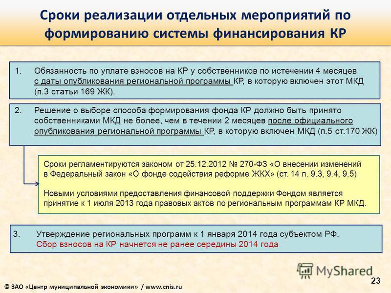 23 Сроки реализации отдельных мероприятий по формированию системы финансирования КР 1. Обязанность по уплате взносов на КР у собственников по истечении 4 месяцев с даты опубликования региональной программы КР, в которую включен этот МКД (п.3 статьи 1