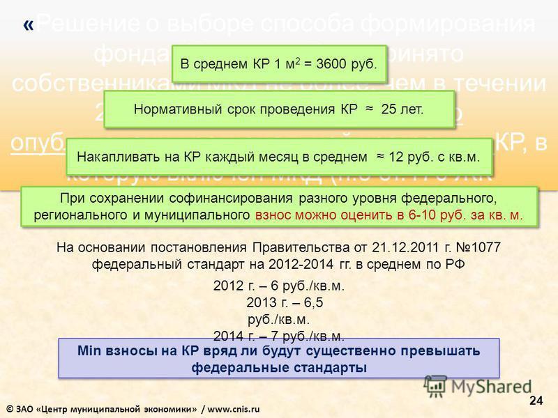 24 Min взносы на КР вряд ли будут существенно превышать федеральные стандарты На основании постановления Правительства от 21.12.2011 г. 1077 федеральный стандарт на 2012-2014 гг. в среднем по РФ 2012 г. – 6 руб./кв.м. 2013 г. – 6,5 руб./кв.м. 2014 г.
