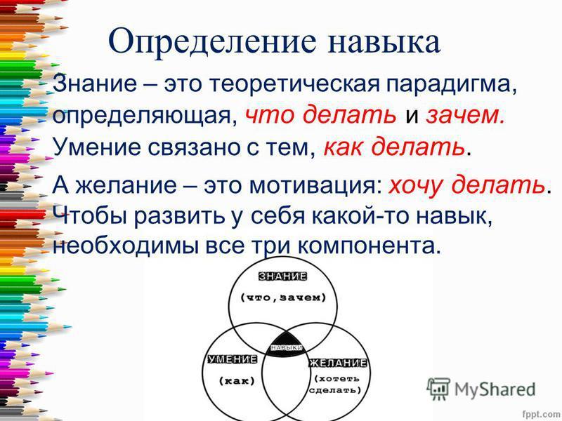 Определение навыка Знание – это теоретическая парадигма, определяющая, что делать и зачем. Умение связано с тем, как делать. А желание – это мотивация: хочу делать. Чтобы развить у себя какой-то навык, необходимы все три компонента.