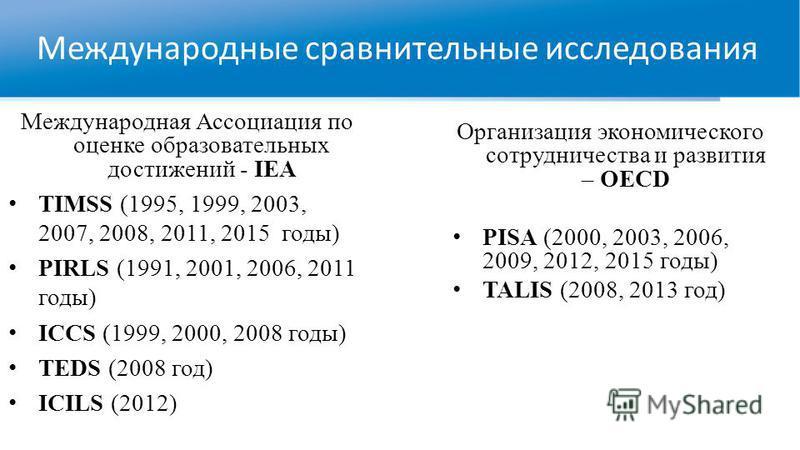 Международные сравнительные исследования Международная Ассоциация по оценке образовательных достижений - IEA TIMSS (1995, 1999, 2003, 2007, 2008, 2011, 2015 годы) PIRLS (1991, 2001, 2006, 2011 годы) ICCS (1999, 2000, 2008 годы) TEDS (2008 год) ICILS