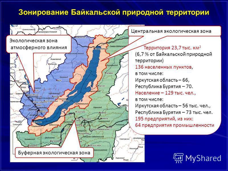 Зонирование Байкальской природной территории Экологическая зона атмосферного влияния Буферная экологическая зона Территория 23,7 тыс. км 2 (6,7 % от Байкальской природной территории) 136 населенных пунктов, в том числе: Иркутская область – 66, Респуб