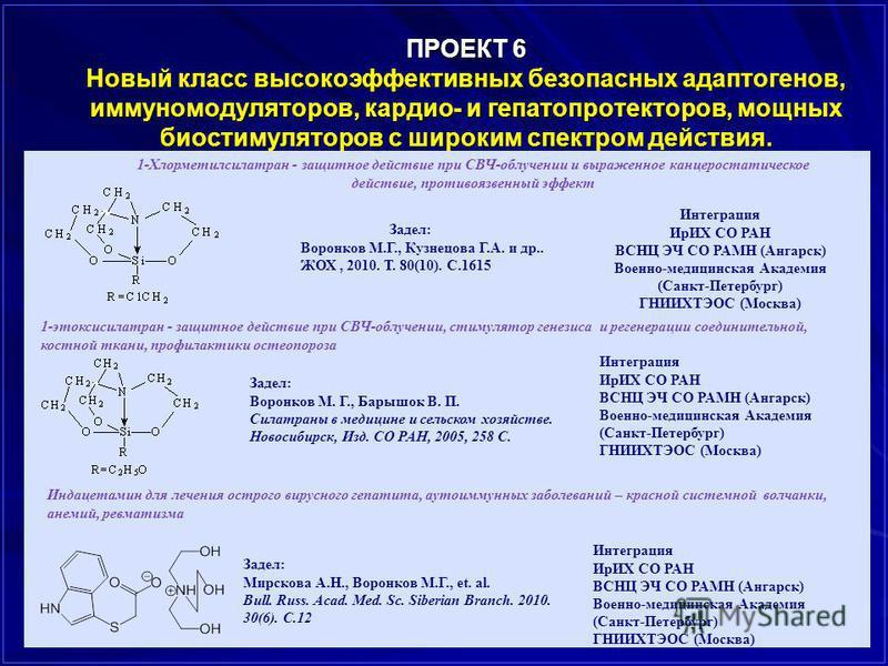 ПРОЕКТ 6 Новый класс высокоэффективных безопасных адаптогенов, иммуномодуляторов, кардио- и гепатопротекторов, мощных биостимуляторов с широким спектром действия. 1-Хлорметилсилатран - защитное действие при СВЧ-облучении и выраженное канцеростатическ