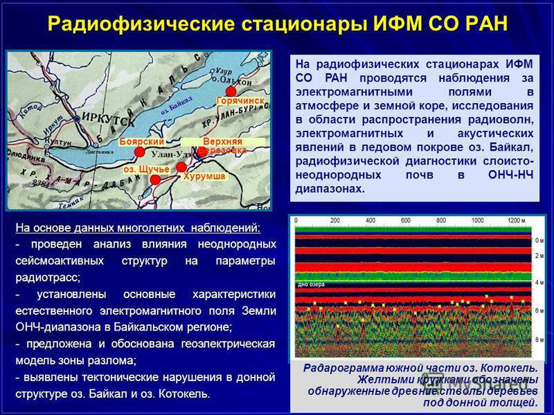 Радиофизические стационары ИФМ СО РАН На радиофизических стационарах ИФМ СО РАН проводятся наблюдения за электромагнитными полями в атмосфере и земной коре, исследования в области распространения радиоволн, электромагнитных и акустических явлений в л
