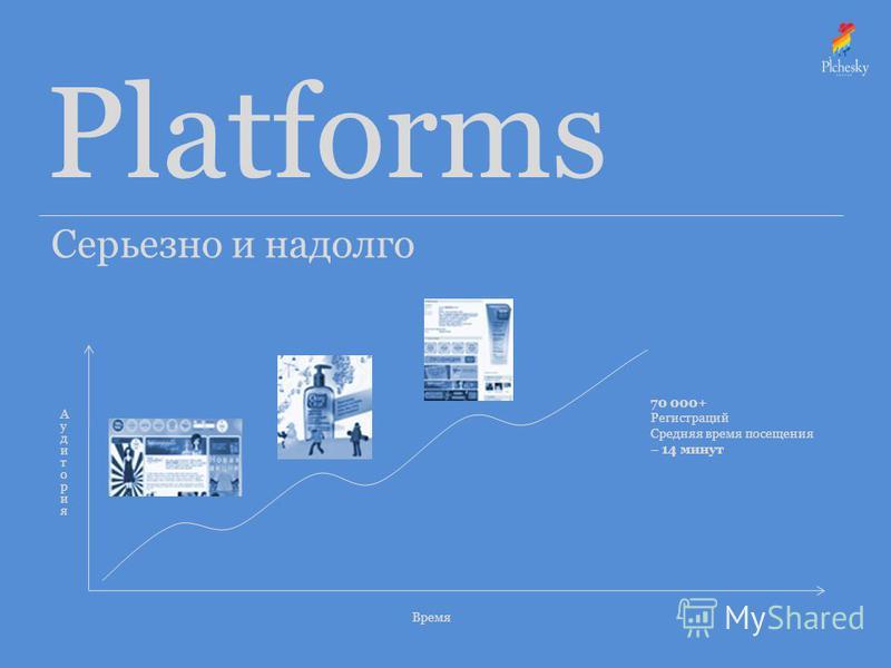 Platforms Серьезно и надолго Время 70 000+ Регистраций Средняя время посещения – 14 минут