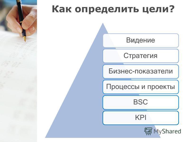 Как определить цели? Видение СтратегияБизнес-показатели Процессы и проектыBSCKPI
