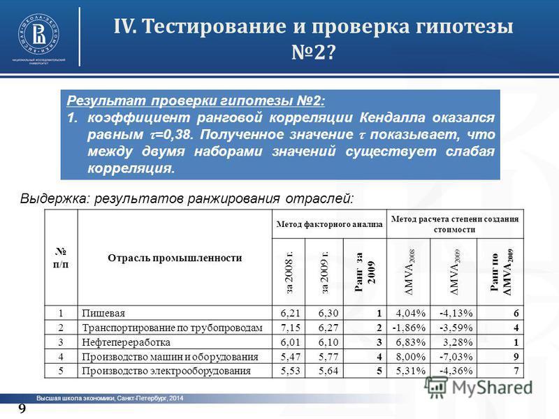 Высшая школа экономики, Санкт-Петербург, 2014 IV.Тестирование и проверка гипотезы 2? фото 9 Результат проверки гипотезы 2: 1. коэффициент ранговой корреляции Кендалла оказался равным =0,38. Полученное значение показывает, что между двумя наборами зна
