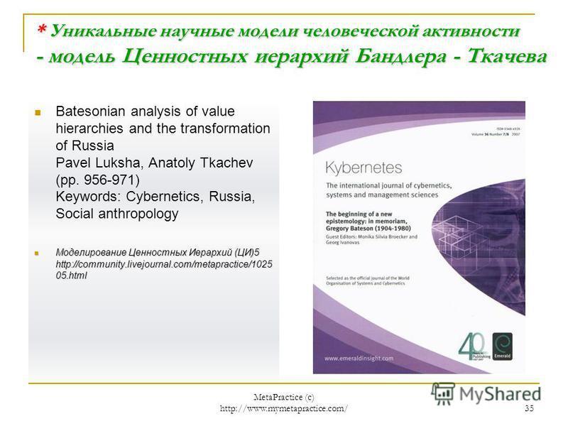 MetaPractice (с) http://www.mymetapractice.com/ 34 * Мои личные наблюдения эффективности НЛП за более двух десятков лет практики НЛП Постоянные уникальные примеры излечений в психотерапии Постоянные уникальные примеры излечений в психотерапии Постоян
