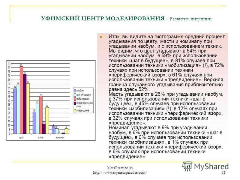 MetaPractice (с) http://www.mymetapractice.com/ 67 УФИМСКИЙ ЦЕНТР МОДЕЛИРОВАНИЯ - закрытые модели Стиль Борис Кириленко В каждом обществе есть люди, которые выделяются… Они привлекают внимание, их считают лучшими… Мы знаем, как этого добиться… Как бы