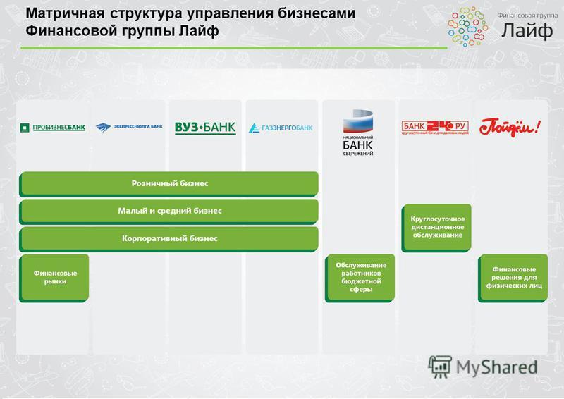 Матричная структура управления бизнесами Финансовой группы Лайф
