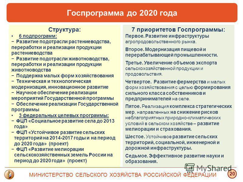 Госпрограмма до 2020 года МИНИСТЕРСТВО СЕЛЬСКОГО ХОЗЯЙСТВА РОССИЙСКОЙ ФЕДЕРАЦИИ 20 Структура: 6 подпрограмм: Развитие подотрасли растениеводства, переработки и реализации продукции растениеводства Развитие подотрасли животноводства, переработки и реа