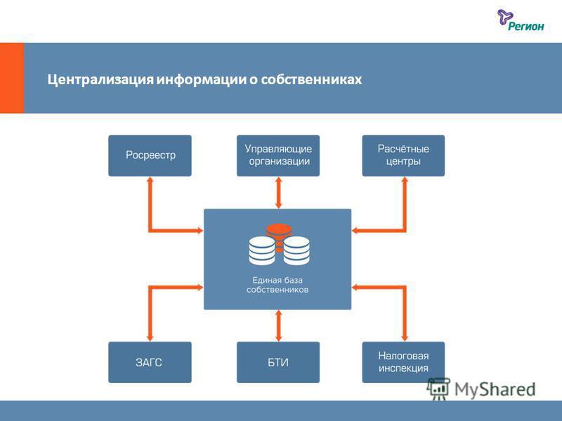 Централизация информации о собственниках