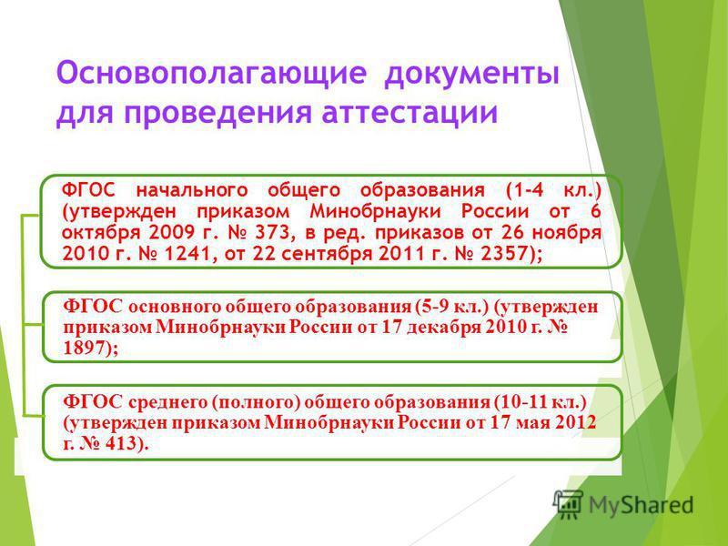 Основополагающие документы для проведения аттестации ФГОС начального общего образования (1-4 кл.) (утвержден приказом Минобрнауки России от 6 октября 2009 г. 373, в ред. приказов от 26 ноября 2010 г. 1241, от 22 сентября 2011 г. 2357); ФГОС основного