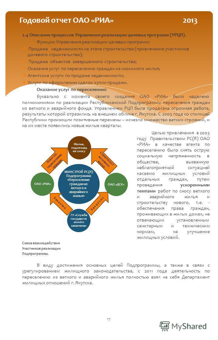2.4 Описание процессов Управления реализации целевых программ (УРЦП). Функции Управления реализации целевых программ: Продажа недвижимости на этапе строительства (привлечение участников долевого строительства); Продажа объектов завершенного строитель