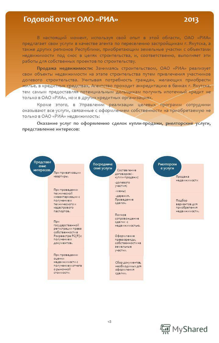 В настоящий момент, используя свой опыт в этой области, ОАО «РИА» предлагает свои услуги в качестве агента по переселению застройщикам г. Якутска, а также других регионов Республики, приобретающим земельные участки с объектами недвижимости под снос в