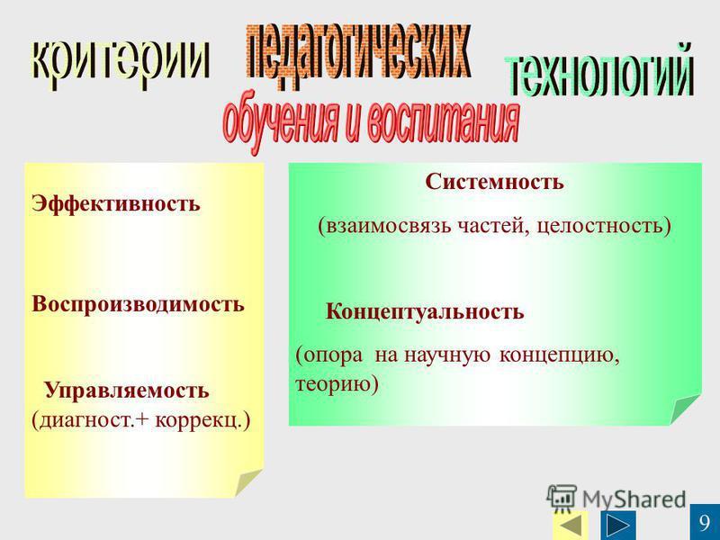 Системность (взаимосвязь частей, целостность) Концептуальность (опора на научную концепцию, теорию) Эффективность Воспроизводимость Управляемость (диагност.+ коррекц.) 9