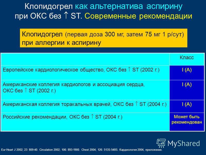 Класс Европейское кардиологическое общество, ОКС без ST (2002 г.) I (А)I (А) Американские коллегия кардиологов и ассоциация сердца, ОКС без ST (2002 г.) I (А)I (А) Американская коллегия торакальных врачей, ОКС без ST (2004 г.) I (А)I (А) Российские р