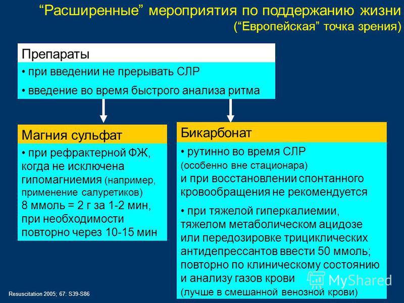 Препараты Магния сульфат при рефрактерной ФЖ, когда не исключена гипомагниемия (например, применение салуретиков) 8 ммоль = 2 г за 1-2 мин, при необходимости повторно через 10-15 мин Бикарбонат рутинно во время СЛР (особенно вне стационара) и при вос