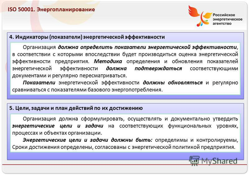 Российское энергетическое агентство 13.08.10 ISO 50001. Энергопланирование 4. Индикаторы (показатели) энергетической эффективности Организация должна определить показатели энергетической эффективности, в соответствии с которыми впоследствии будет про