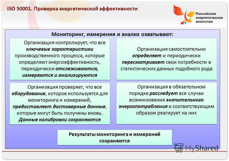 Российское энергетическое агентство 13.08.10 ISO 50001. Проверка энергетической эффективности Мониторинг, измерения и анализ охватывают: Организация в обязательном порядке расследует все случаи возникновения значительного энергопотребления и соответс