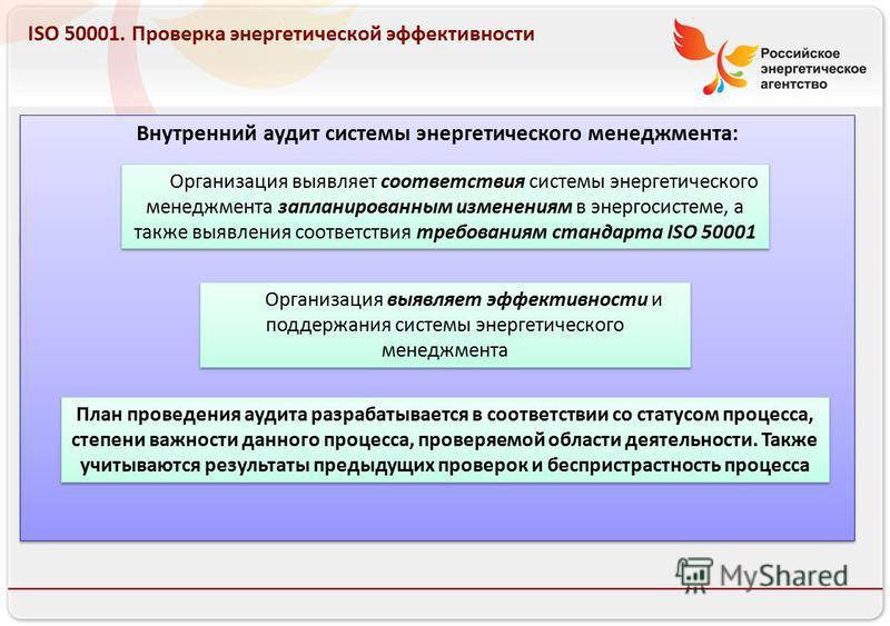 Российское энергетическое агентство 13.08.10 ISO 50001. Проверка энергетической эффективности Внутренний аудит системы энергетического менеджмента: Организация выявляет соответствия системы энергетического менеджмента запланированным изменениям в эне