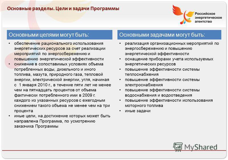 Российское энергетическое агентство Основные разделы. Цели и задачи Программы Основными целями могут быть: обеспечение рационального использования энергетических ресурсов за счет реализации мероприятий по энергосбережению и повышению энергетической э