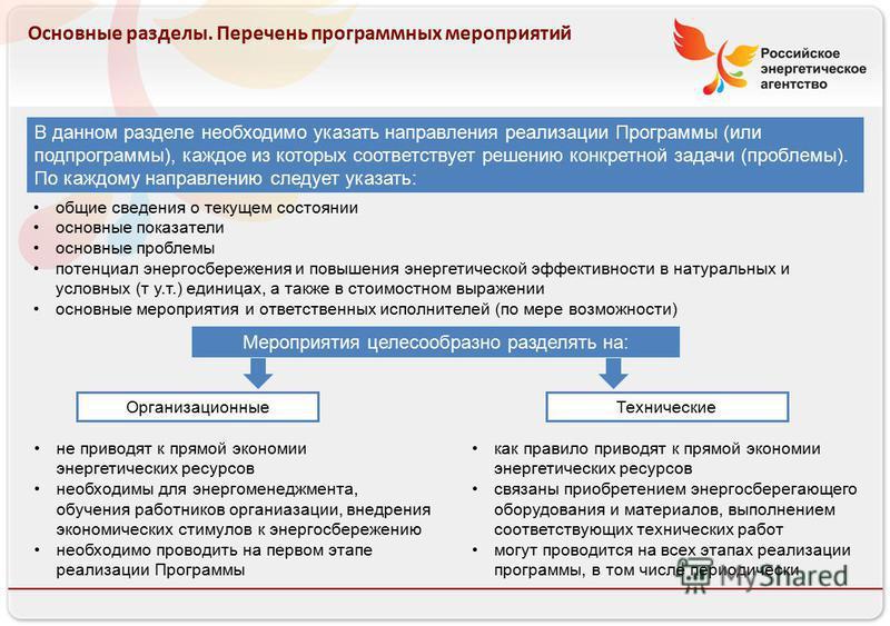 Российское энергетическое агентство Основные разделы. Перечень программных мероприятий В данном разделе необходимо указать направления реализации Программы (или подпрограммы), каждое из которых соответствует решению конкретной задачи (проблемы). По к
