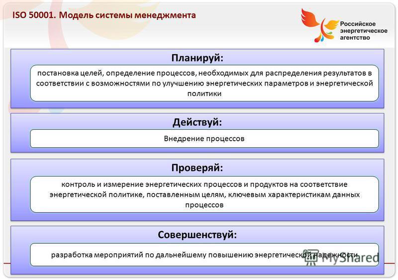 Российское энергетическое агентство 13.08.10 Планируй: постановка целей, определение процессов, необходимых для распределения результатов в соответствии с возможностями по улучшению энергетических параметров и энергетической политики Действуй: Внедре