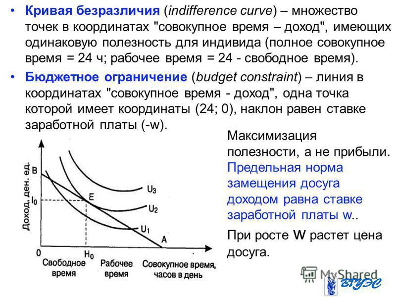Кривая безразличия (indifference curve) – множество точек в координатах