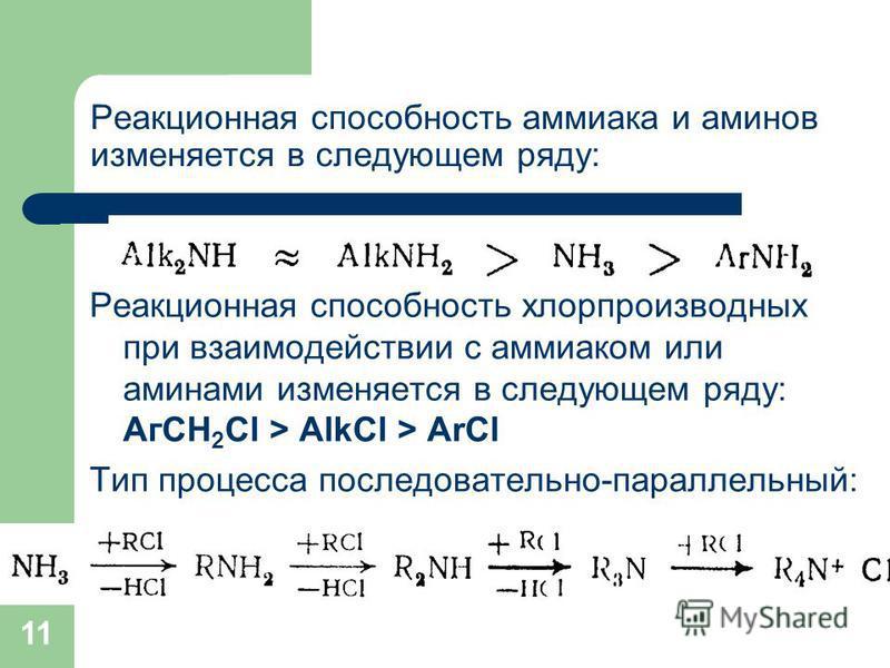 Реакционная способность аммиака и аминов изменяется в следующем ряду: Реакционная способность хлорпроизводных при взаимодействии с аммиаком или аминами изменяется в следующем ряду: АгСН 2 Сl > AlkCl > ArCl Тип процесса последовательно-параллельный: 1