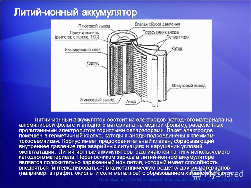 Литий-ионный аккумулятор состоит из электродов (катодного материала на алюминиевой фольге и анодного материала на медной фольге), разделенных пропитанными электролитом пористыми сепараторами. Пакет электродов помещен в герметичный корпус, катоды и ан