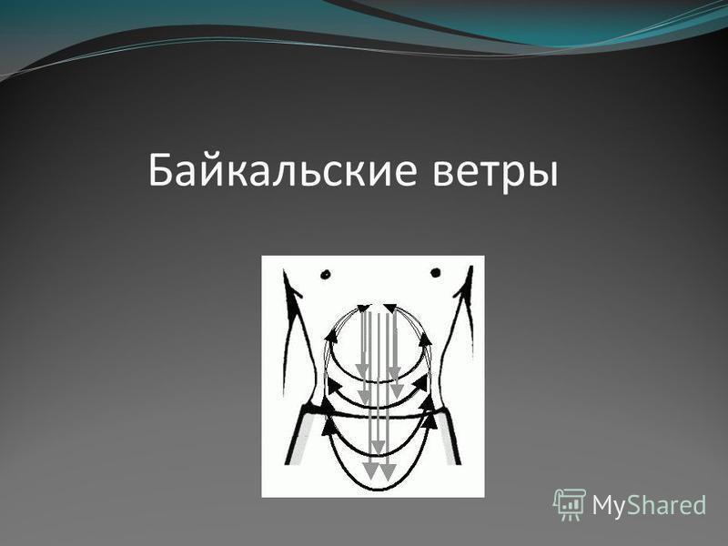 Байкальские ветры