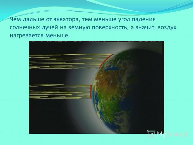 Чем дальше от экватора, тем меньше угол падения солнечных лучей на земную поверхность, а значит, воздух нагревается меньше.