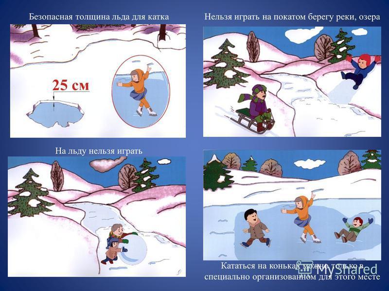 На льду нельзя играть Безопасная толщина льда для катка Нельзя играть на покатом берегу реки, озера Кататься на коньках можно только в специально организованном для этого месте