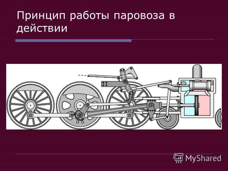 Принцип работы паровоза в действии