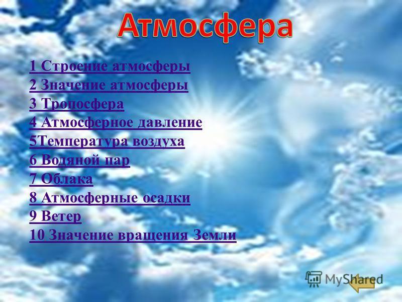 1 Строение атмосферы 2 Значение атмосферы 3 Тропосфера 4 Атмосферное давление 5Температура воздуха 6 Водяной пар 7 Облака 8 Атмосферные осадки 9 Ветер 10 Значение вращения Земли