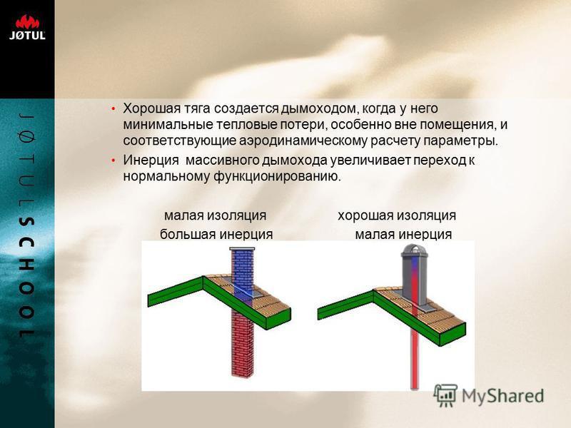Хорошая тяга создается дымоходом, когда у него минимальные тепловые потери, особенно вне помещения, и соответствующие аэродинамическому расчету параметры. Инерция массивного дымохода увеличивает переход к нормальному функционированию. малая изоляция