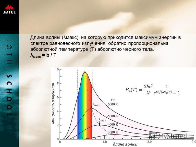 Длина волны (λмакс), на которую приходится максимум энергии в спектре равновесного излучения, обратно пропорциональна абсолютной температуре (Т) абсолютно черного тела. λ макс = b / T