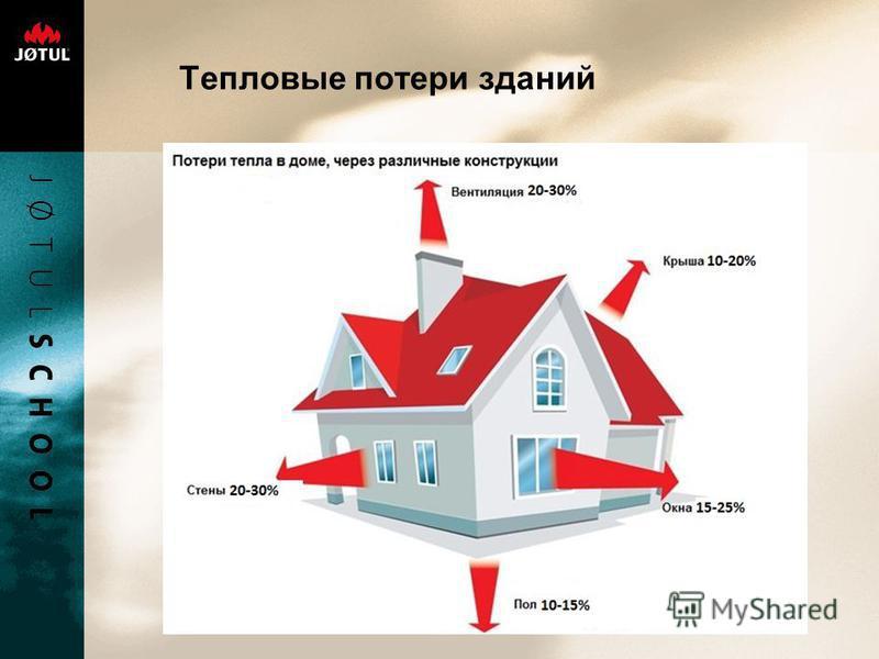Тепловые потери зданий