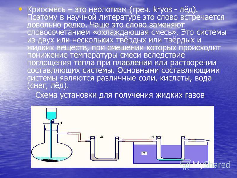 Криосмесь – это неологизм (греч. kryos - лёд). Поэтому в научной литературе это слово встречается довольно редко. Чаще это слово заменяют словосочетанием «охлаждающая смесь». Это системы из двух или нескольких твёрдых или твёрдых и жидких веществ, пр