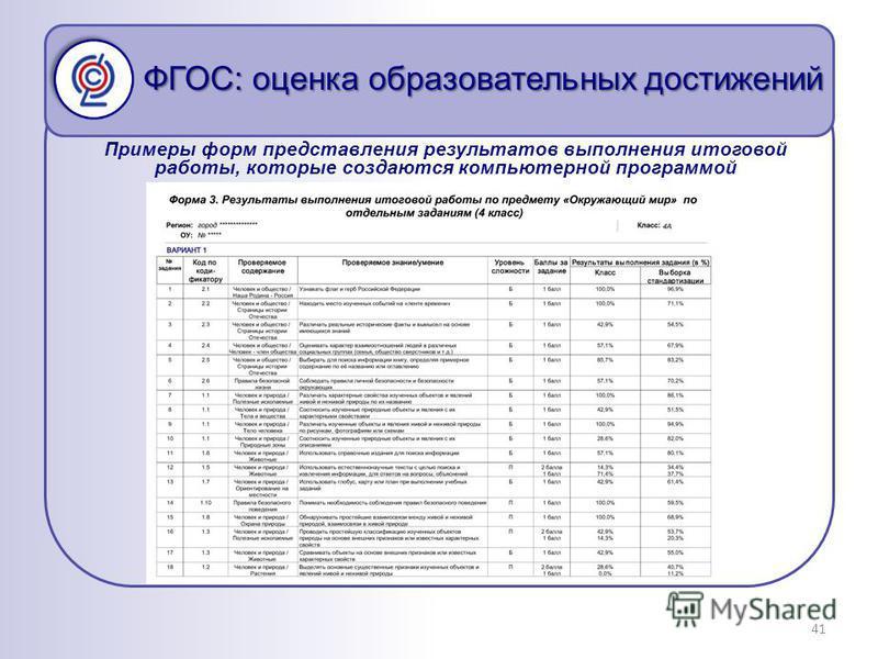 ФГОС: оценка образовательных достижений 41 Примеры форм представления результатов выполнения итоговой работы, которые создаются компьютерной программой