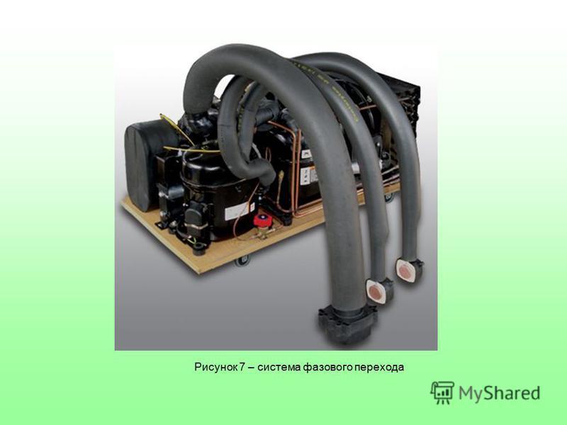 Рисунок 7 – система фазового перехода