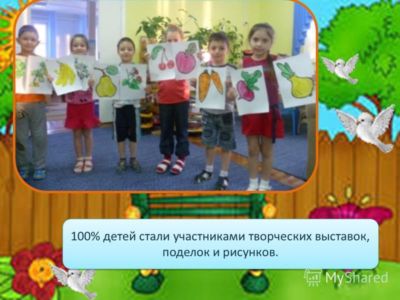 100% детей стали участниками творческих выставок, поделок и рисунков.