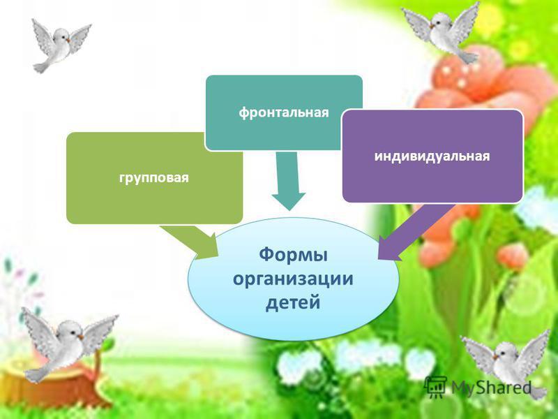 Формы организации детей групповая фронтальная индивидуальная