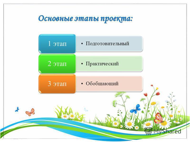 FokinaLida.75@mail.ru Подготовительный 1 этап Практический 2 этап Обобщающий 3 этап Основные этапы проекта: